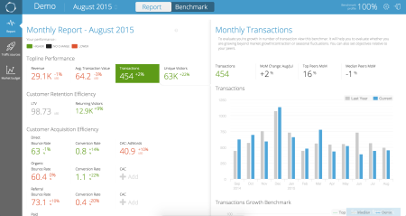 compass report top shopify apps